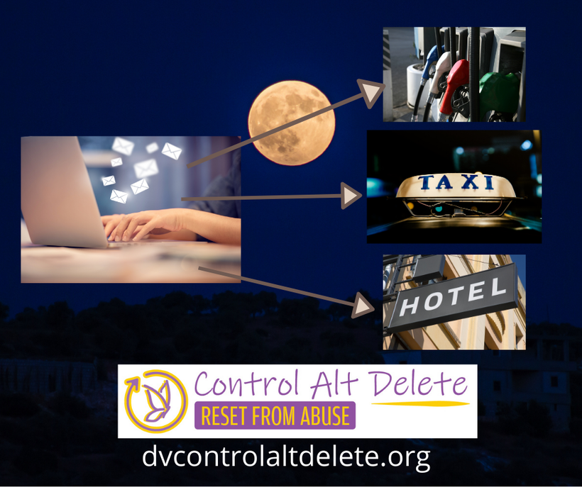 Control Alt Delete -Creating a Society of Survivors!